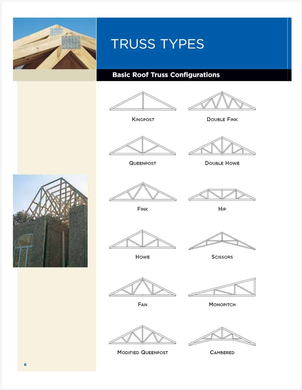 roof-truss-shapes-1-1