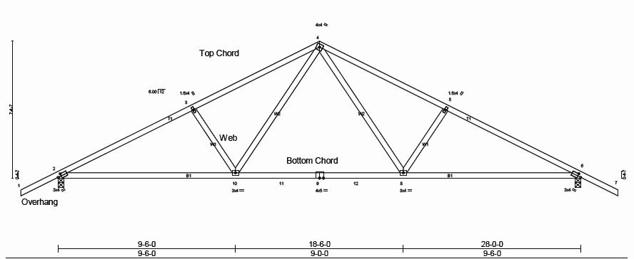 truss-diagram2